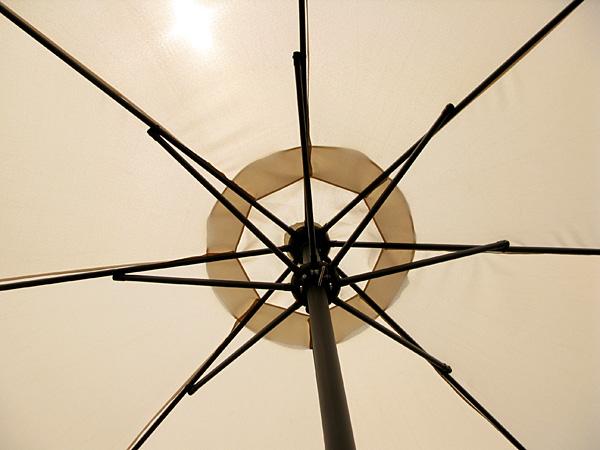 Patio Umbrella = Sunshine = Happiness